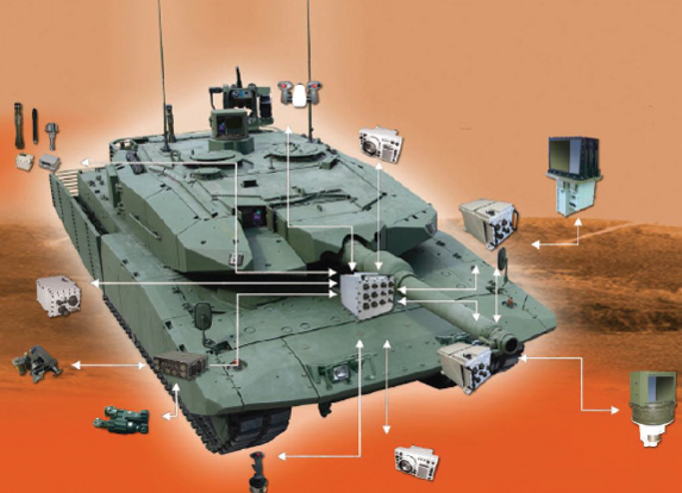 Solution for Performance Increase and Lifetime Enhancement of Altay Tank Electronic, Electro-Optic Systems and Leopard 2A4