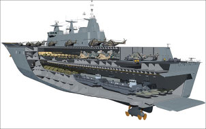 Turkey Selected Sedef Shipyard for LPD Programme