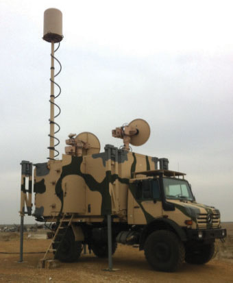 SDT Electronic Warfare Products and Projects