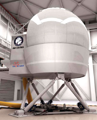 Havelsan Delivers the AW 139 Simulator to Qatari Air Forces