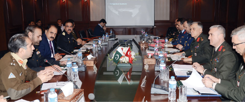12th Round of Pakistan-Turkey High Level Military Dialogue Group Meeting Held in Pakistan