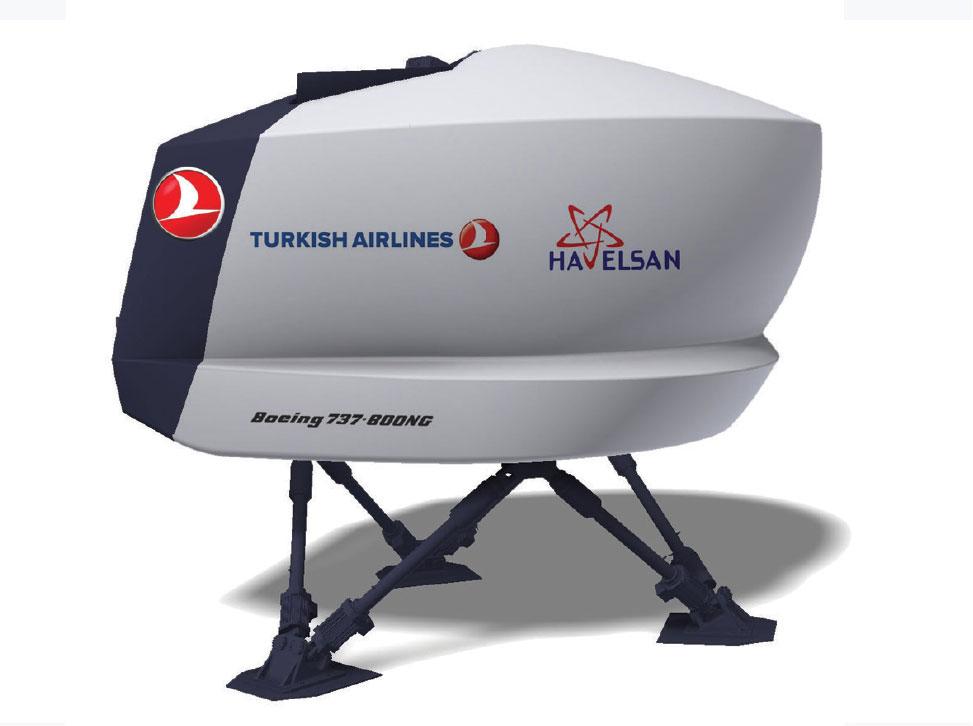 Havelsan Assertive in Civil Aviation
