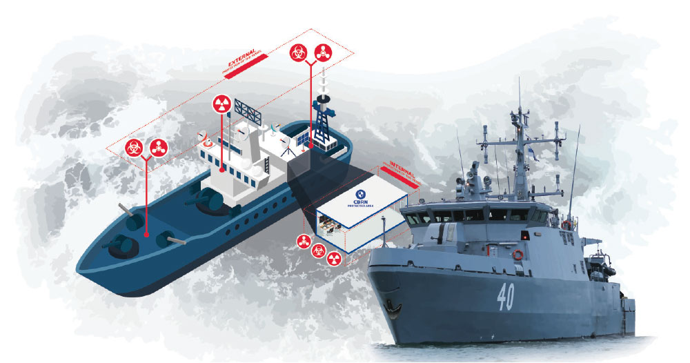 When the Going Gets Tough, the Tough Get Going – Environics Provides Solutions for Naval CBRN Monitoring and Armored CBRN Reconnaissance