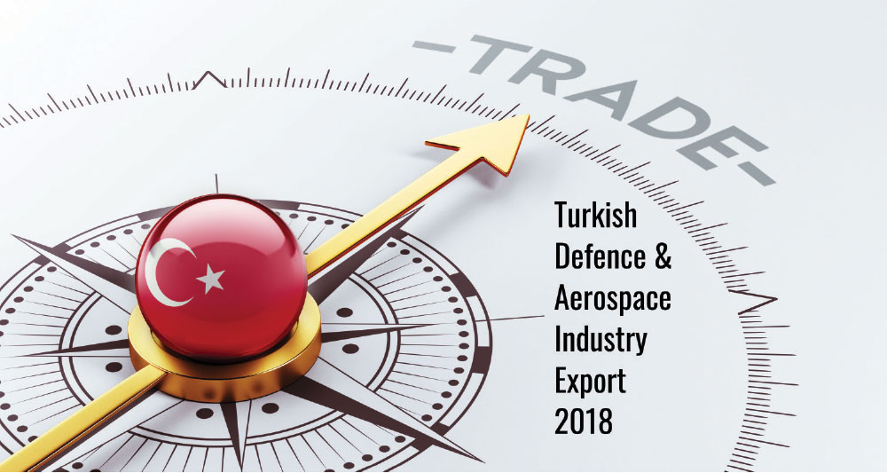 Turkish Defence & Aerospace Industry Exports Surpassed US$2 Billion in 2018