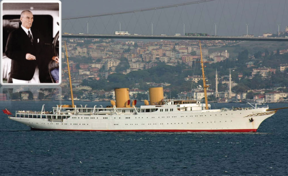 thyssenkrupp Marine Systems in Turkey