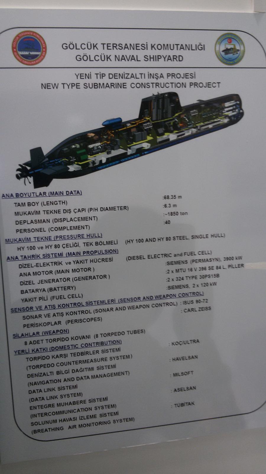 Tip 214TN REİS Sınıfı TCG PiriReis Denizaltısı Denizle Buluştu
