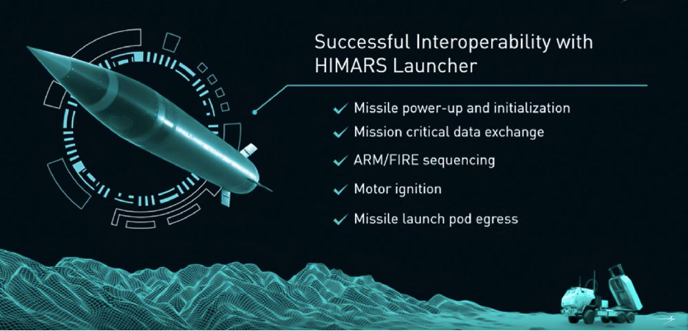 Lockheed Martin`s Precision Strike Missile Successful in First Flight Test