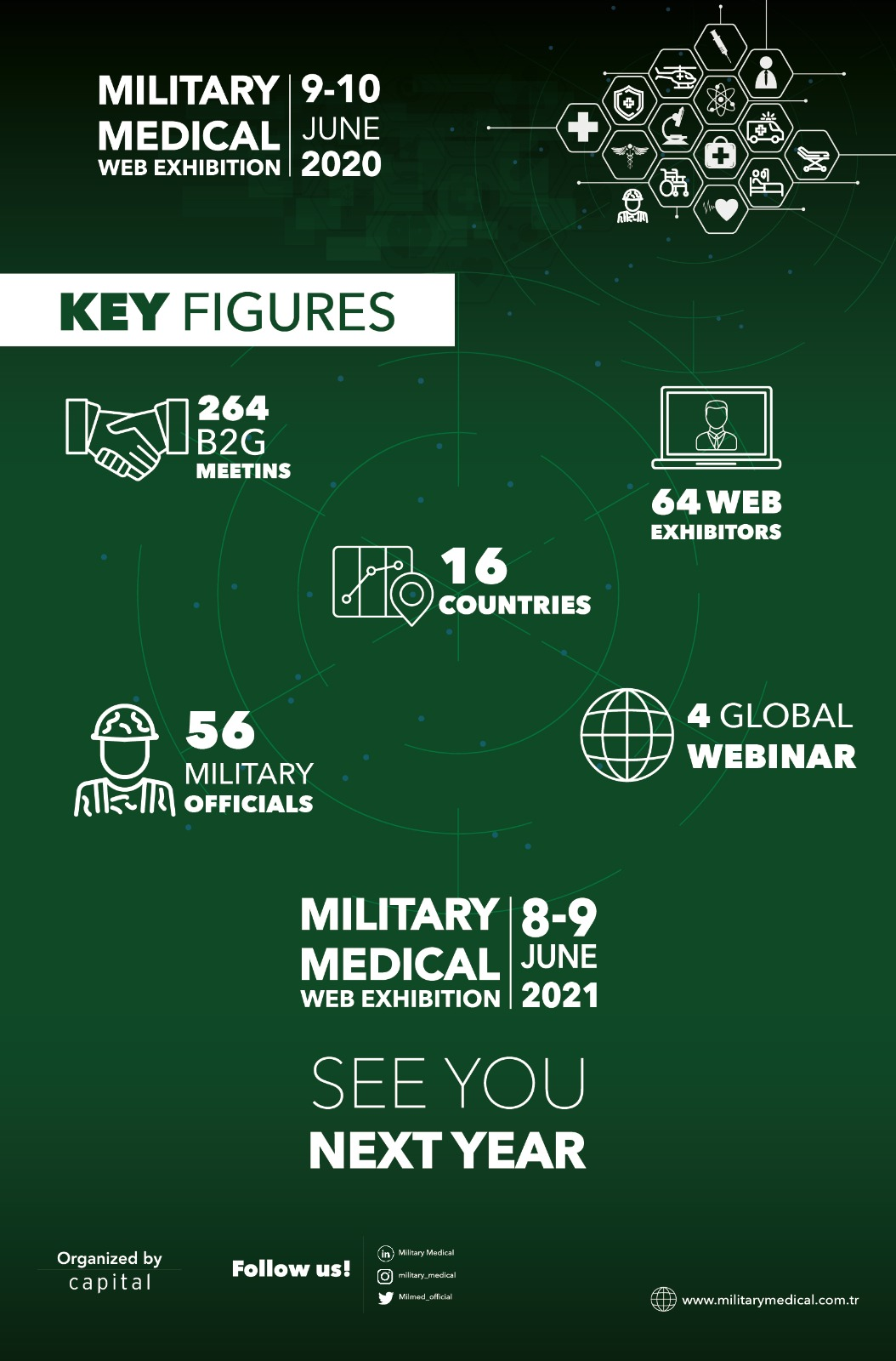 Global Medical Product Manufacturers Convened at Online Military Medical WebEx