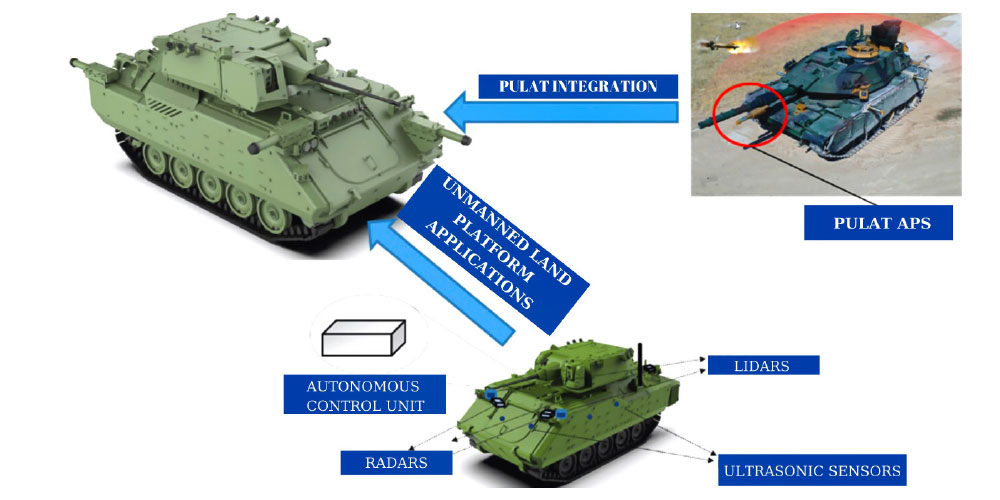 Aselsan - Integration of AKKOR PULAT to Unmanned ACV!