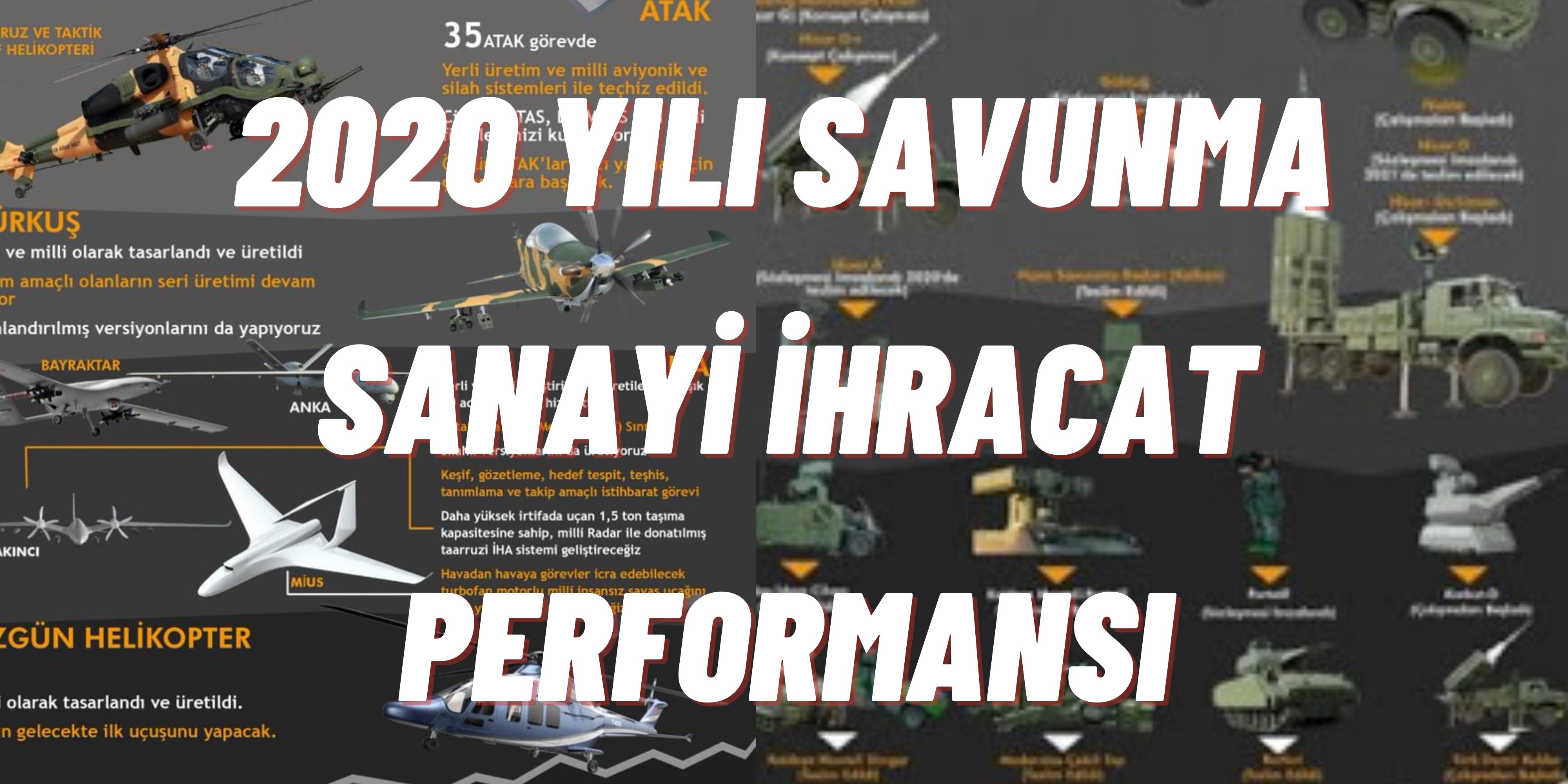 Türk Savunma ve Havacılık Sanayi'nin 2020 Yılı İhracat Performansı